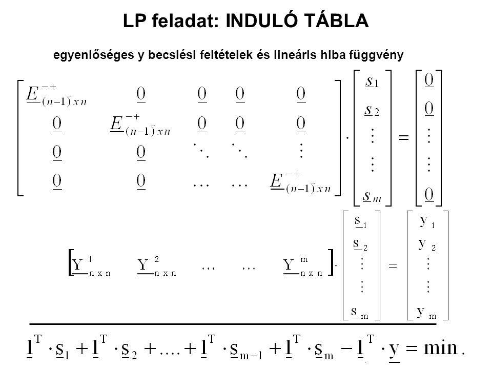 LP feladat: INDULÓ TÁBLA egyenlőséges y becslési feltételek és lineáris hiba függvény