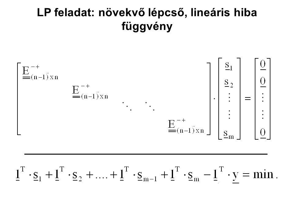 LP feladat: növekvő lépcső, lineáris hiba függvény
