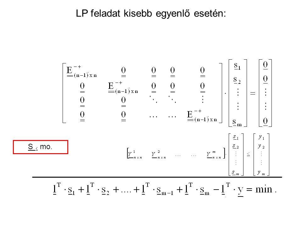 LP feladat kisebb egyenlő esetén: S  mo.