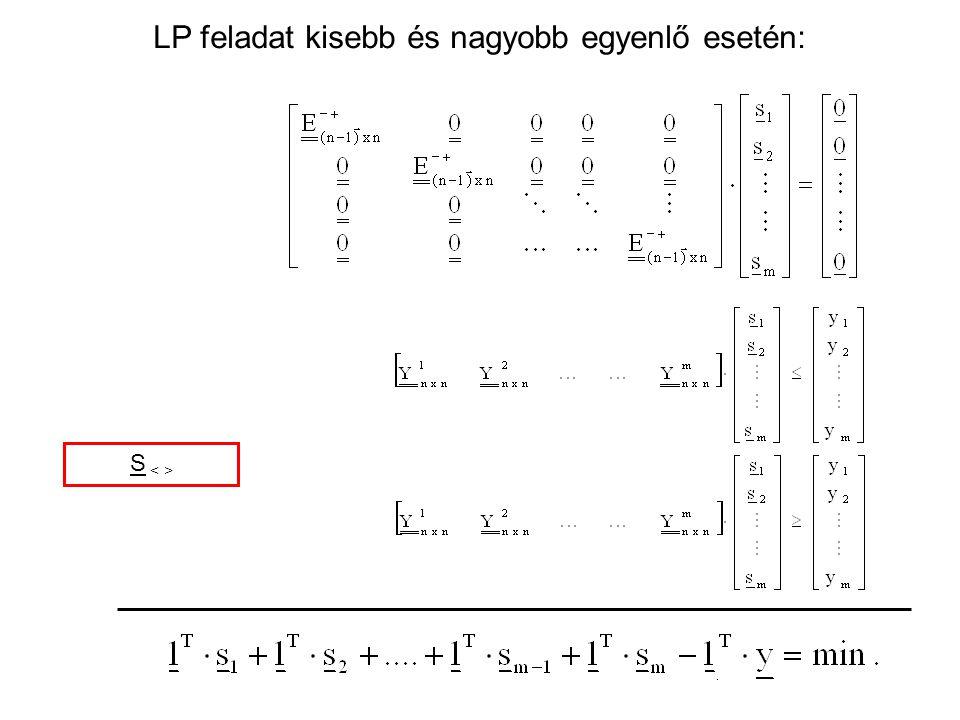 LP feladat kisebb és nagyobb egyenlő esetén: S