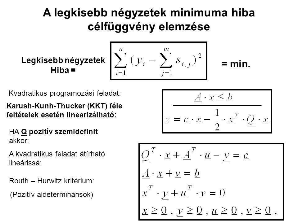 A legkisebb négyzetek minimuma hiba célfüggvény elemzése Kvadratikus programozási feladat: HA Q pozitív szemidefinit akkor: A kvadratikus feladat átírható lineárissá: = min.
