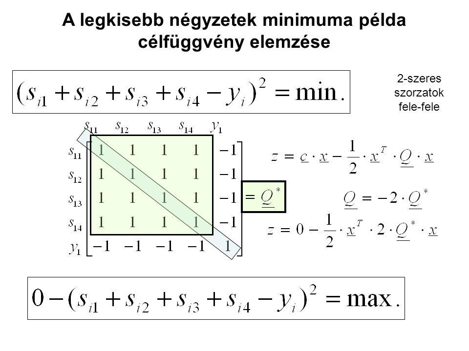 A legkisebb négyzetek minimuma példa célfüggvény elemzése 2-szeres szorzatok fele-fele