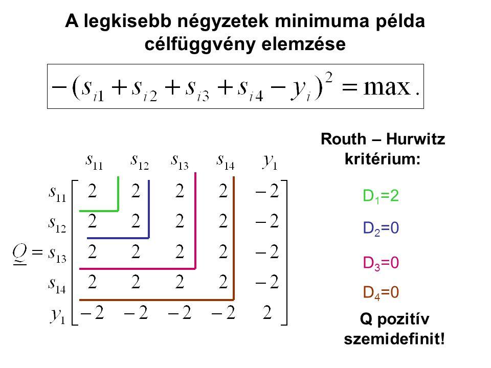 A legkisebb négyzetek minimuma példa célfüggvény elemzése D 1 =2 D 2 =0 D 3 =0 D 4 =0 Routh – Hurwitz kritérium: Q pozitív szemidefinit!