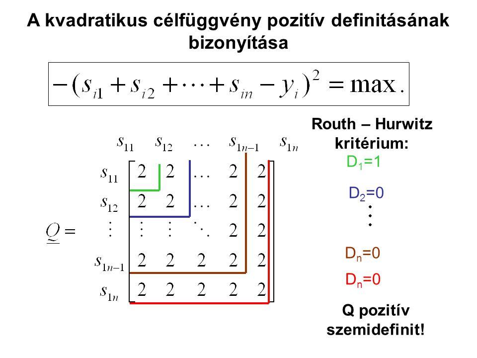 A kvadratikus célfüggvény pozitív definitásának bizonyítása D 1 =1 D 2 =0 D n =0 Routh – Hurwitz kritérium: D n =0 Q pozitív szemidefinit!