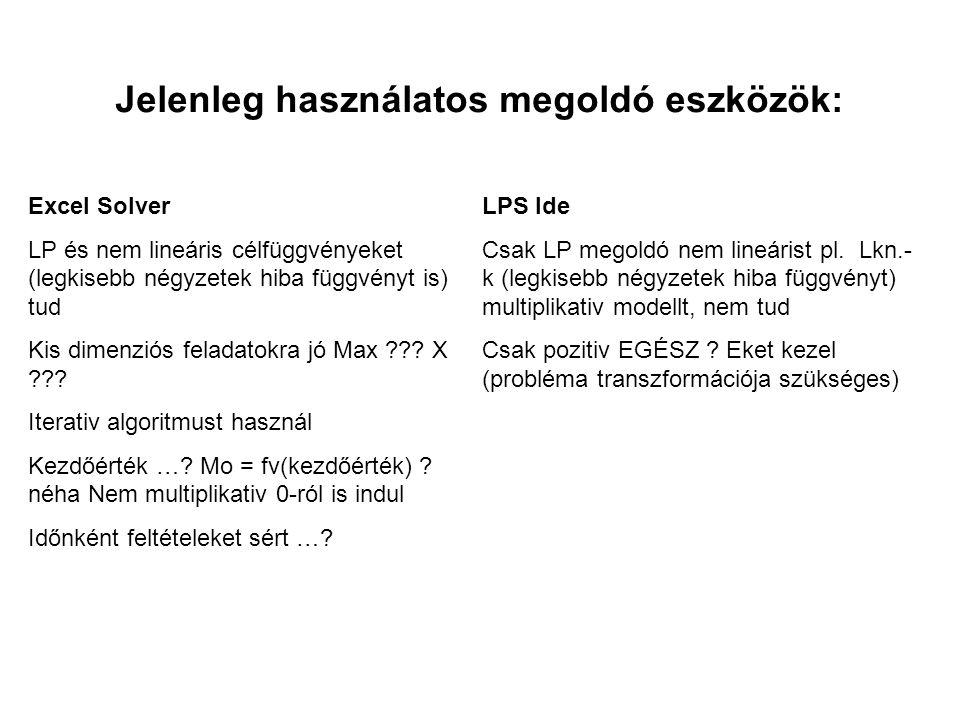 Excel Solver LP és nem lineáris célfüggvényeket (legkisebb négyzetek hiba függvényt is) tud Kis dimenziós feladatokra jó Max ??.