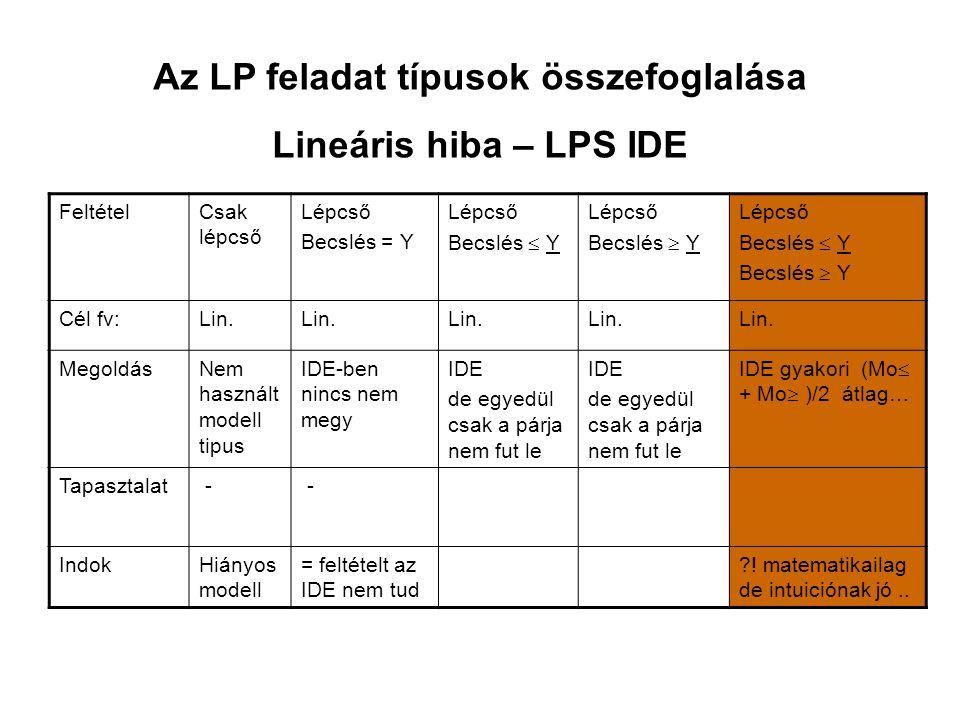 Az LP feladat típusok összefoglalása Lineáris hiba – LPS IDE FeltételCsak lépcső Lépcső Becslés = Y Lépcső Becslés  Y Lépcső Becslés  Y Lépcső Becslés  Y Becslés  Y Cél fv:Lin.