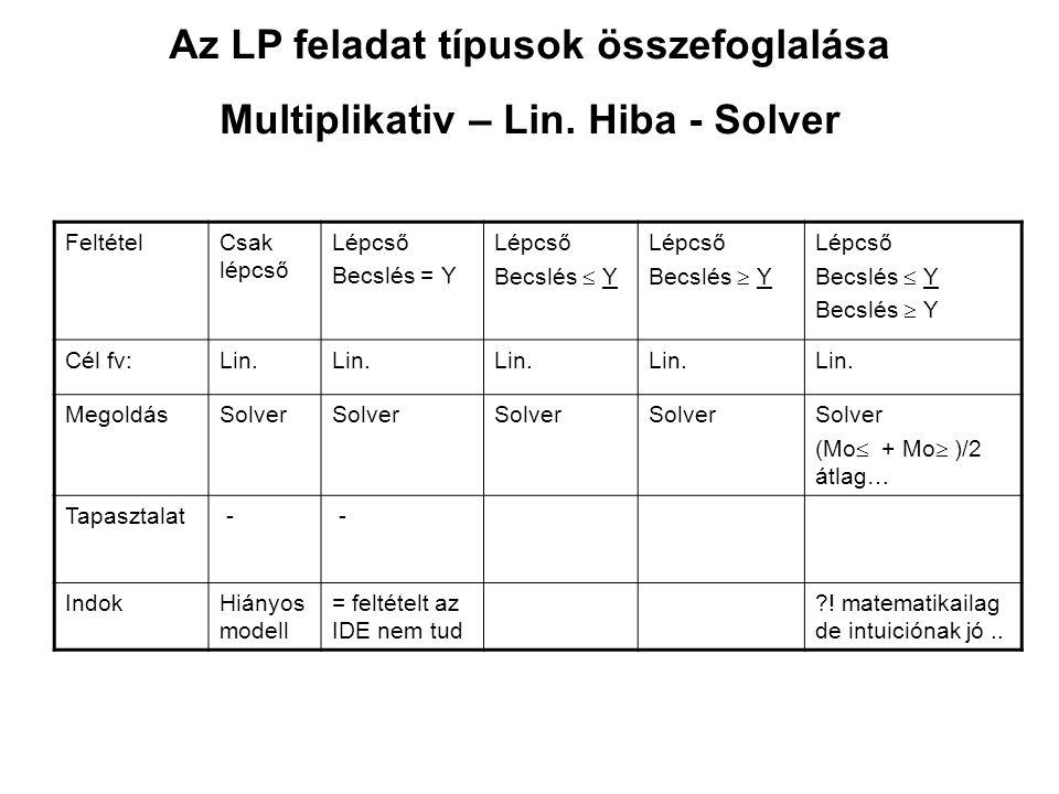 Az LP feladat típusok összefoglalása Multiplikativ – Lin. Hiba - Solver FeltételCsak lépcső Lépcső Becslés = Y Lépcső Becslés  Y Lépcső Becslés  Y L