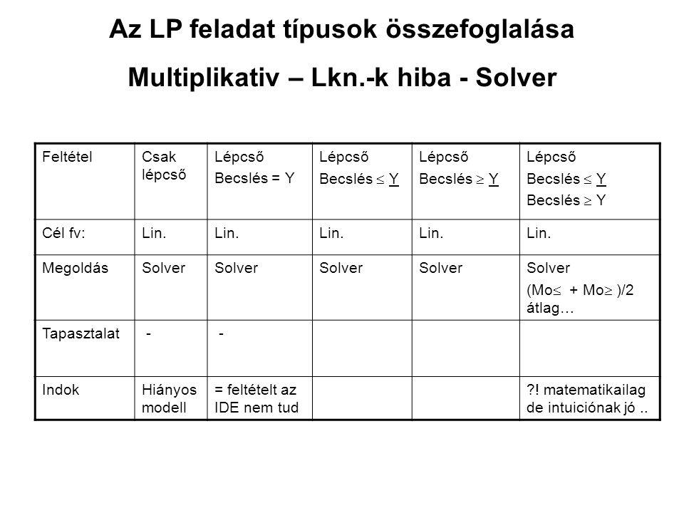 Az LP feladat típusok összefoglalása Multiplikativ – Lkn.-k hiba - Solver FeltételCsak lépcső Lépcső Becslés = Y Lépcső Becslés  Y Lépcső Becslés  Y Lépcső Becslés  Y Becslés  Y Cél fv:Lin.