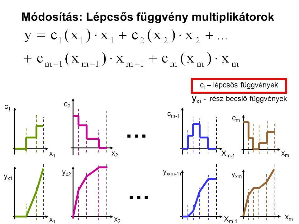 Módosítás: Lépcsős függvény multiplikátorok … … c1c1 x1x1 x1x1 y x1 x2x2 y x2 c2c2 x2x2 c m-1 X m-1 y x(m-1) X m-1 cmcm xmxm xmxm y xm rész becslő függvények y xi - c i – lépcsős függvények