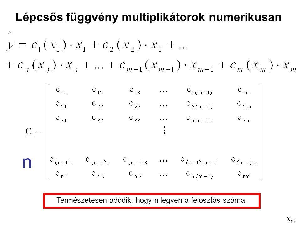 Lépcsős függvény multiplikátorok numerikusan xmxm n Természetesen adódik, hogy n legyen a felosztás száma.