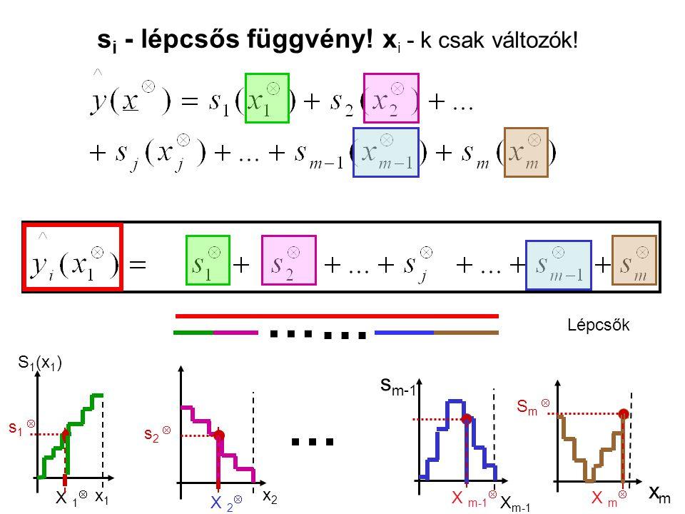 S m  x1x1 X 1  x2x2 X m-1  … S 1 (x 1 ) s 1  s m-1 X m-1 xmxm s i - lépcsős függvény! x i - k csak változók! X 2  s 2  X m  … … Lépcsők