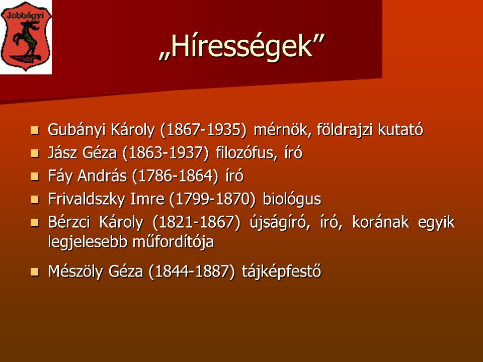 """""""Hírességek"""" Gubányi Károly (1867-1935) mérnök, földrajzi kutató Gubányi Károly (1867-1935) mérnök, földrajzi kutató Jász Géza (1863-1937) filozófus,"""