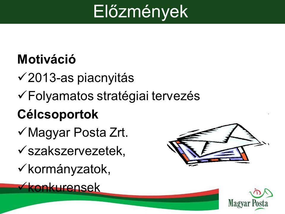 Előzmények Motiváció 2013-as piacnyitás Folyamatos stratégiai tervezés Célcsoportok Magyar Posta Zrt.