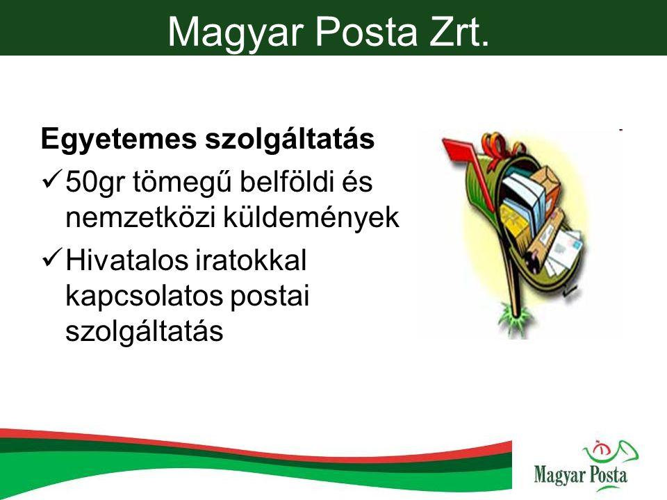 Állandó/mobil posta BecslésTény 20033,23 20043,23 20053,23 20063,23 20071,12