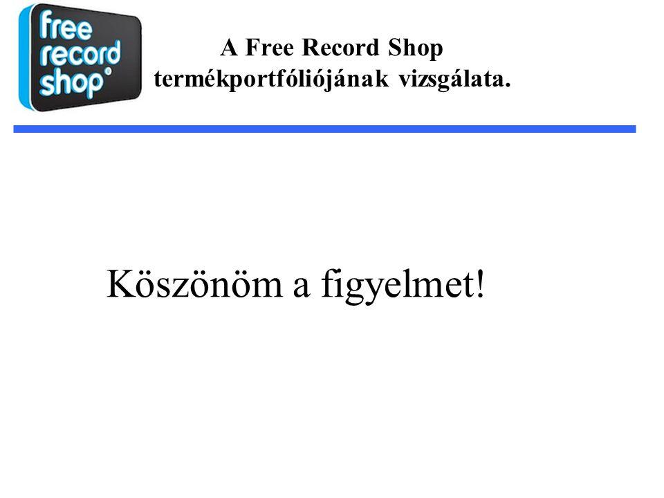 A Free Record Shop termékportfóliójának vizsgálata. Köszönöm a figyelmet!