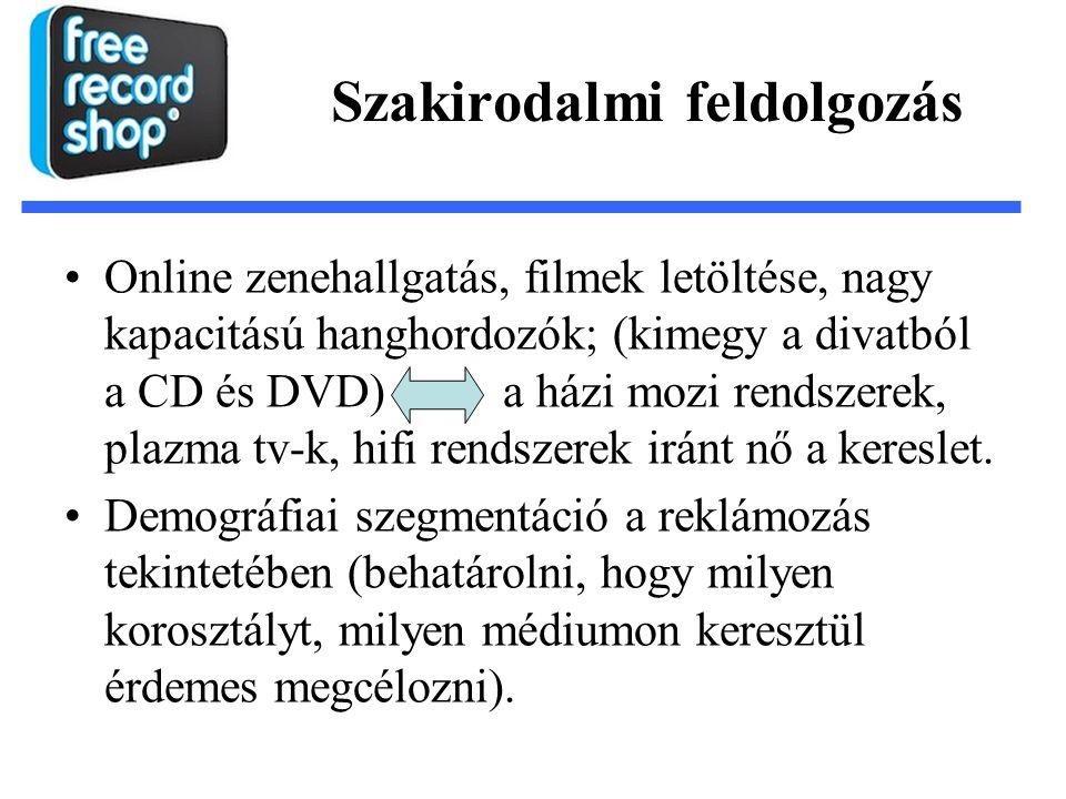 Szakirodalmi feldolgozás Online zenehallgatás, filmek letöltése, nagy kapacitású hanghordozók; (kimegy a divatból a CD és DVD) a házi mozi rendszerek,