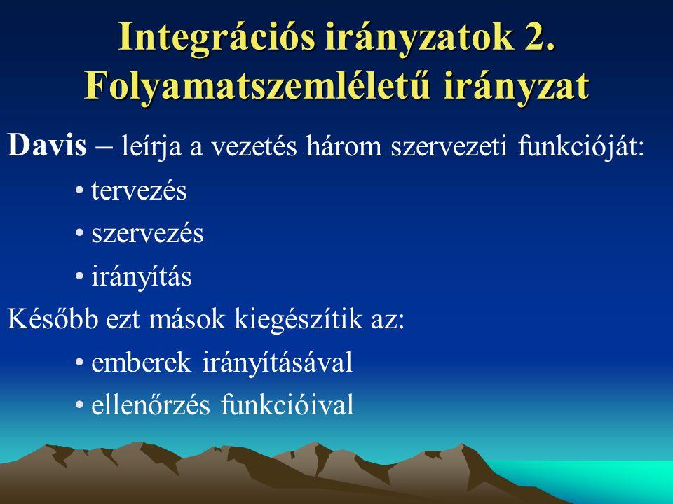 Integrációs irányzatok 2.