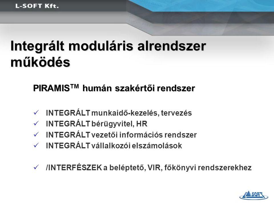 Integrált moduláris alrendszer működés PIRAMISTM humán szakértői rendszer INTEGRÁLT munkaidő-kezelés, tervezés INTEGRÁLT bérügyvitel, HR INTEGRÁLT vez