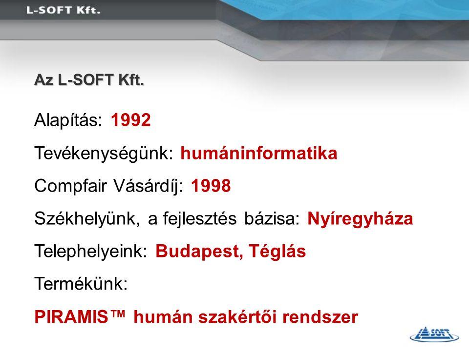 Alapítás: 1992 Tevékenységünk: humáninformatika Compfair Vásárdíj: 1998 Székhelyünk, a fejlesztés bázisa: Nyíregyháza Telephelyeink: Budapest, Téglás