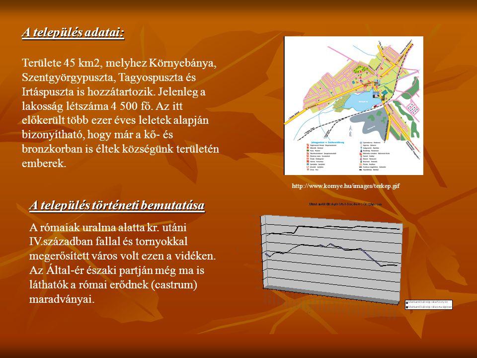 A település történeti bemutatása A rómaiak uralma alatta kr. utáni IV.században fallal és tornyokkal megerősített város volt ezen a vidéken. Az Által-