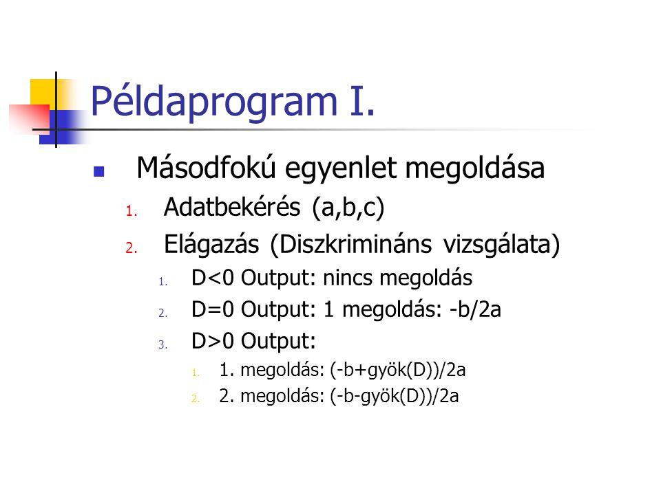 Példaprogram I. Másodfokú egyenlet megoldása 1. Adatbekérés (a,b,c) 2. Elágazás (Diszkrimináns vizsgálata) 1. D<0 Output: nincs megoldás 2. D=0 Output