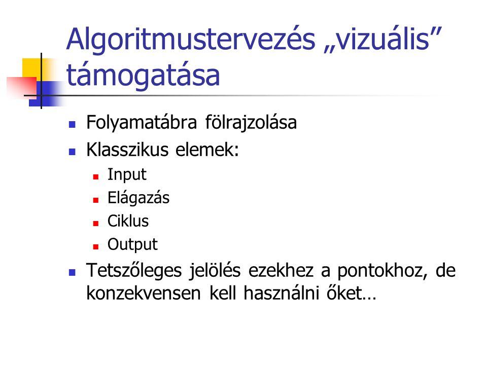 """Algoritmustervezés """"vizuális"""" támogatása Folyamatábra fölrajzolása Klasszikus elemek: Input Elágazás Ciklus Output Tetszőleges jelölés ezekhez a ponto"""