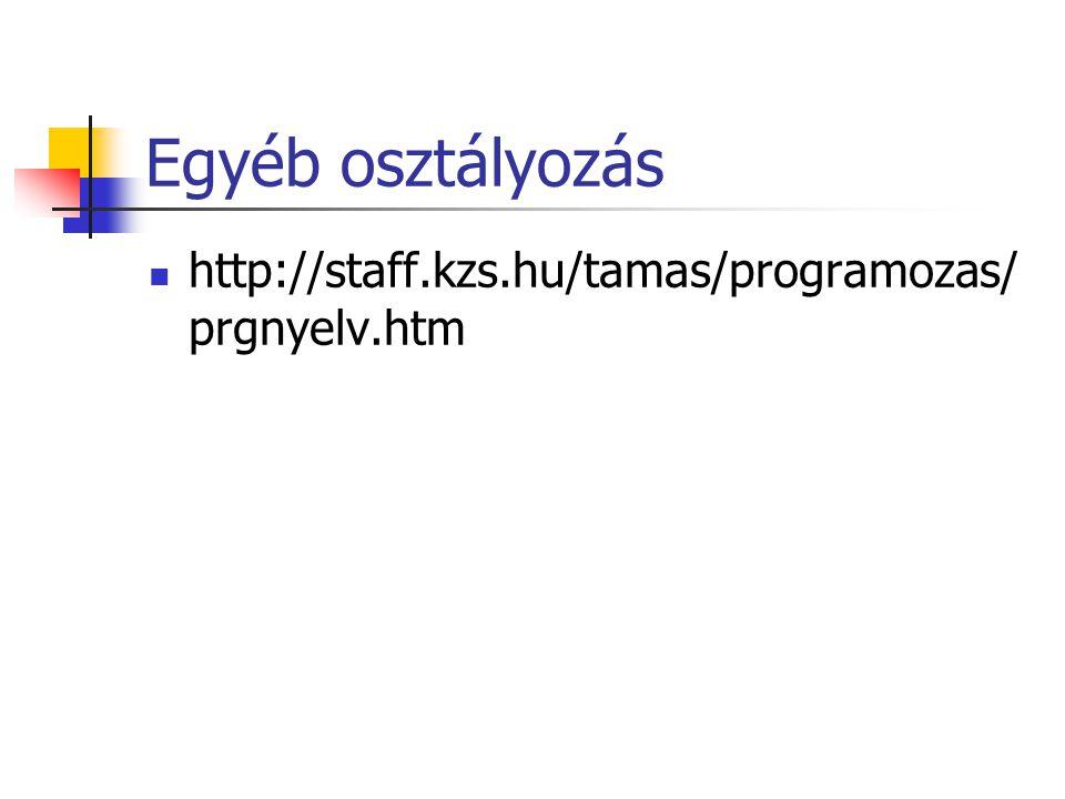Alapvető programozás elemei I.1. Változók 1. Szöveges 2.