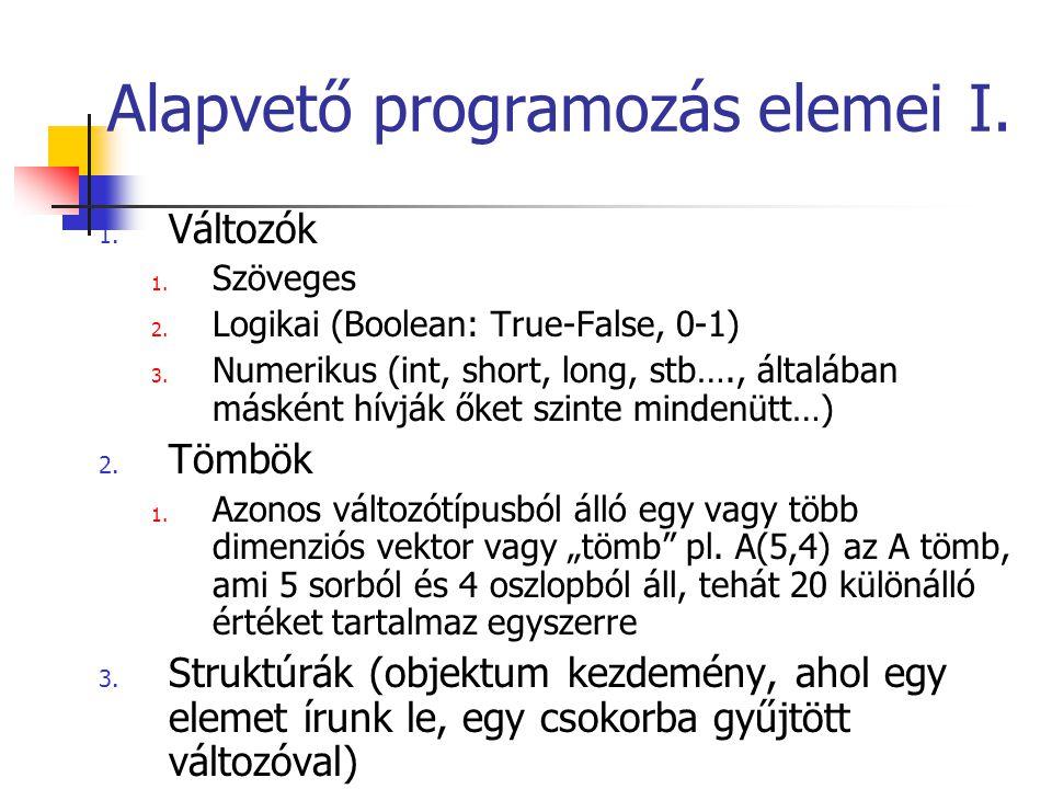Alapvető programozás elemei I. 1. Változók 1. Szöveges 2. Logikai (Boolean: True-False, 0-1) 3. Numerikus (int, short, long, stb…., általában másként