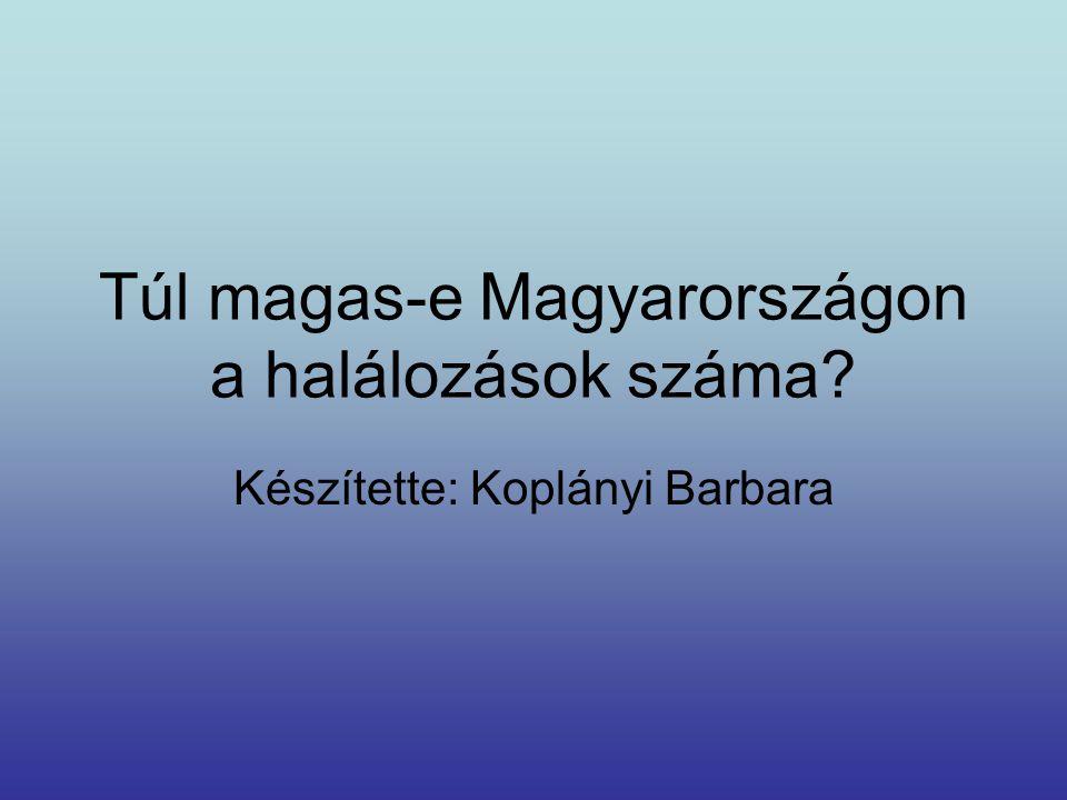 Túl magas-e Magyarországon a halálozások száma? Készítette: Koplányi Barbara
