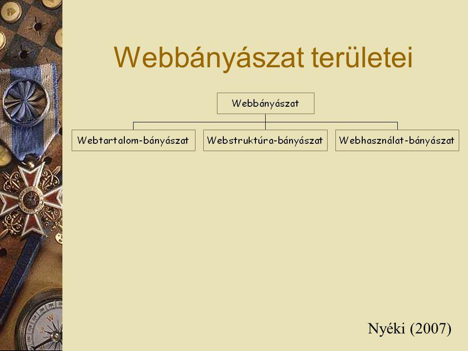 Webtartalom-bányászat  web content mining,  területei (Nyéki, 2007): – web szövegbányászat, – intelligens keresőügynökök, – információ-szűrés és kategorizálás, – web lekérdező rendszerek;  módszertan: Bodon F.: Adatbányászati algoritmusok, Webes adatbányászat c.