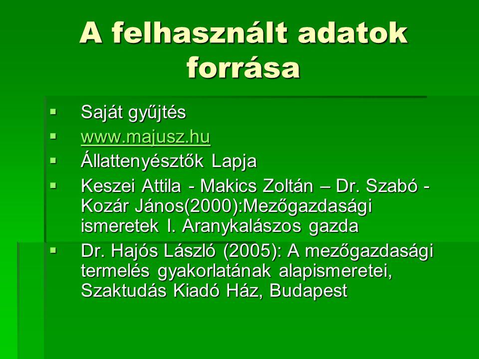 A felhasznált adatok forrása  Saját gyűjtés  www.majusz.hu www.majusz.hu  Állattenyésztők Lapja  Keszei Attila - Makics Zoltán – Dr. Szabó - Kozár