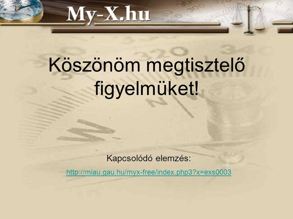 Köszönöm megtisztelő figyelmüket! Kapcsolódó elemzés: http://miau.gau.hu/myx-free/index.php3?x=exs0003