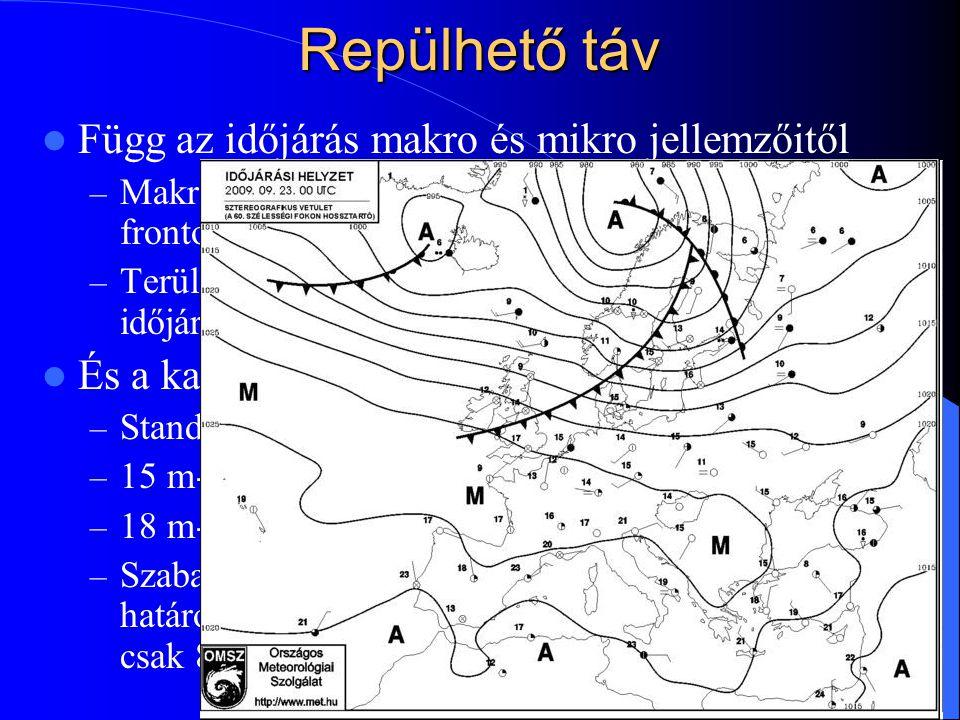 Repülhető táv Függ az időjárás makro és mikro jellemzőitől – Makro: ciklonális, anticiklonális (elő-, hátoldali és frontok közti helyzet, stb ) – Terü