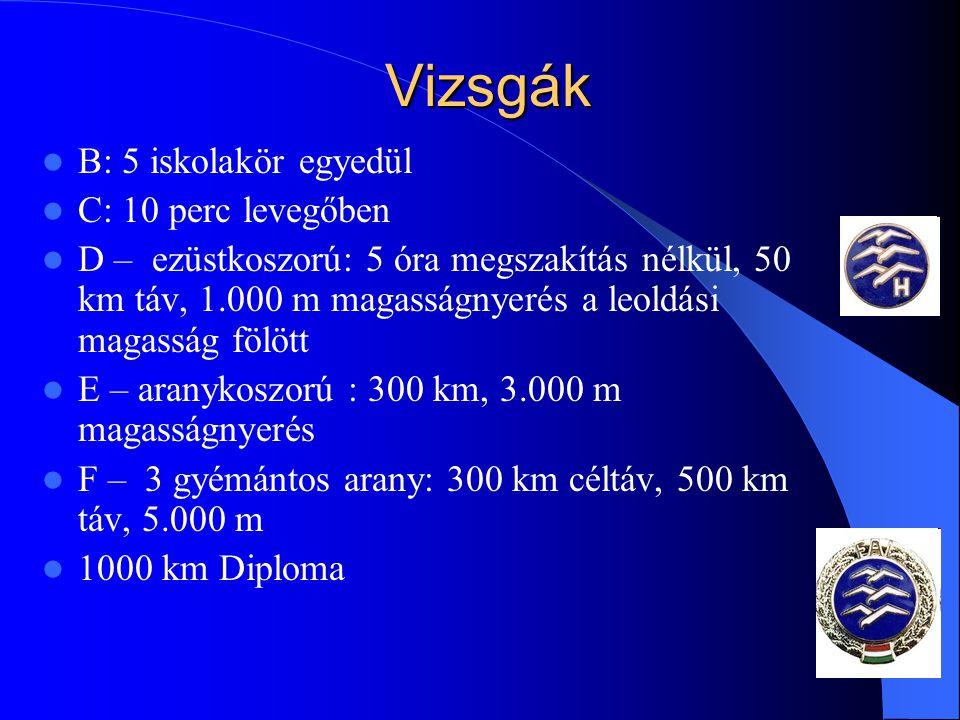Vizsgák B: 5 iskolakör egyedül C: 10 perc levegőben D – ezüstkoszorú: 5 óra megszakítás nélkül, 50 km táv, 1.000 m magasságnyerés a leoldási magasság
