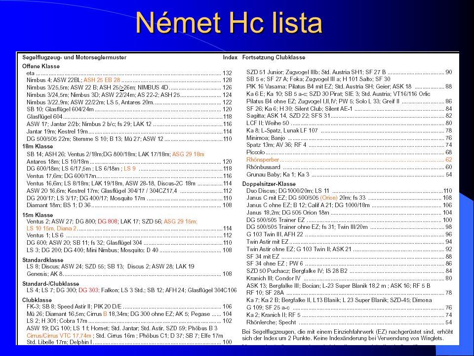Német Hc lista