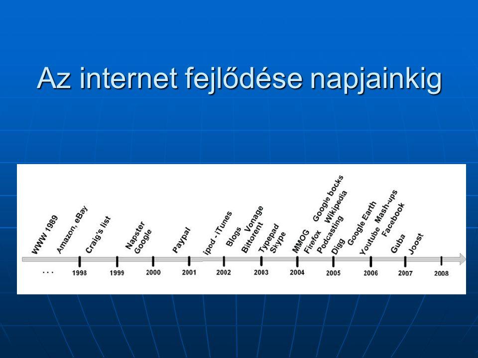 Az internet fejlődése napjainkig