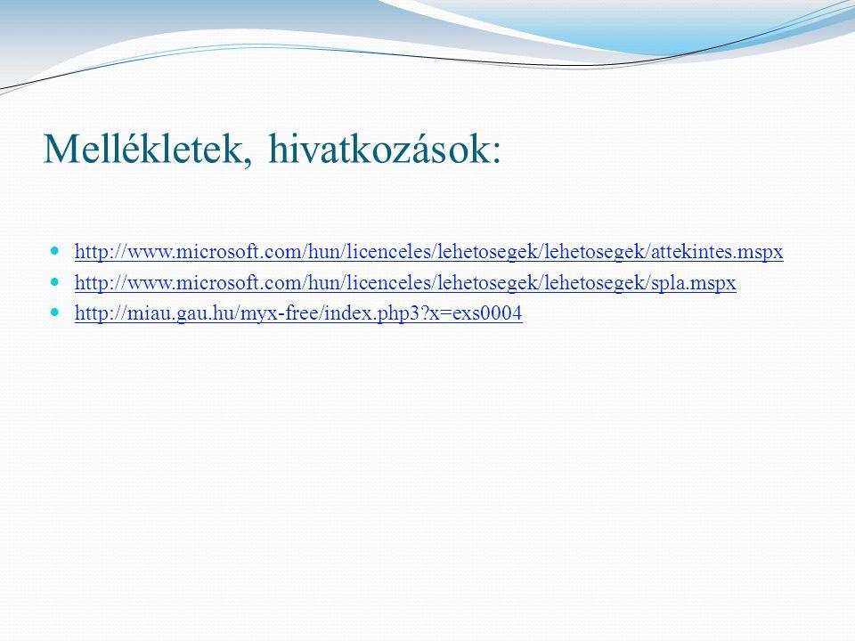 Mellékletek, hivatkozások: http://www.microsoft.com/hun/licenceles/lehetosegek/lehetosegek/attekintes.mspx http://www.microsoft.com/hun/licenceles/lehetosegek/lehetosegek/spla.mspx http://miau.gau.hu/myx-free/index.php3 x=exs0004