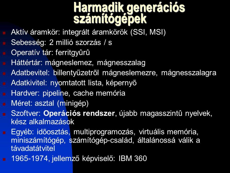 Harmadik generációs számítógépek Aktív áramkör: integrált áramkörök (SSI, MSI) Sebesség: 2 millió szorzás / s Operatív tár: ferritgyûrû Háttértár: mágneslemez, mágnesszalag Adatbevitel: billentyűzetrõl mágneslemezre, mágnesszalagra Adatkivitel: nyomtatott lista, képernyõ Hardver: pipeline, cache memória Méret: asztal (minigép) Szoftver: Operációs rendszer, újabb magasszintû nyelvek, kész alkalmazások Egyéb: idõosztás, multiprogramozás, virtuális memória, miniszámítógép, számítógép-család, általánossá válik a távadatátvitel 1965-1974, jellemző képviselő: IBM 360