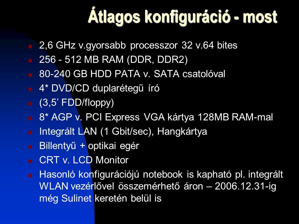 Átlagos konfiguráció - most 2,6 GHz v.gyorsabb processzor 32 v.64 bites 256 - 512 MB RAM (DDR, DDR2) 80-240 GB HDD PATA v.