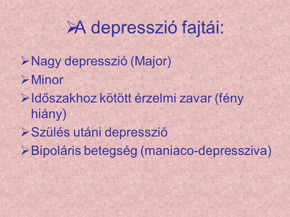 A depresszió fajtái:  Nagy depresszió (Major)  Minor  Időszakhoz kötött érzelmi zavar (fény hiány)  Szülés utáni depresszió  Bipoláris betegség