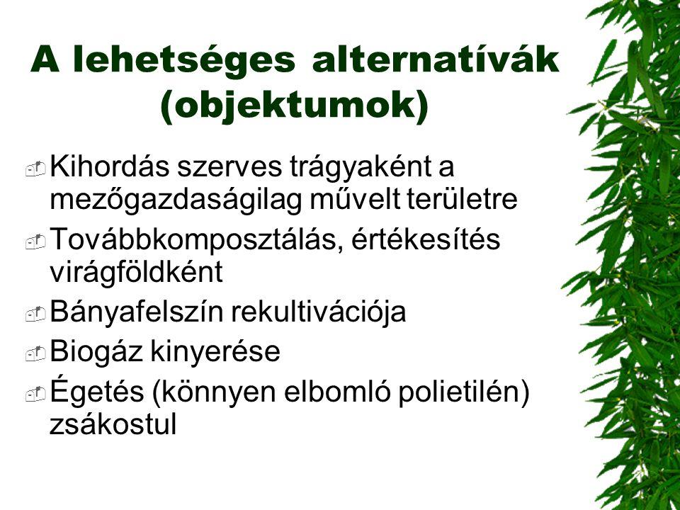 A lehetséges alternatívák (objektumok)  Kihordás szerves trágyaként a mezőgazdaságilag művelt területre  Továbbkomposztálás, értékesítés virágföldké