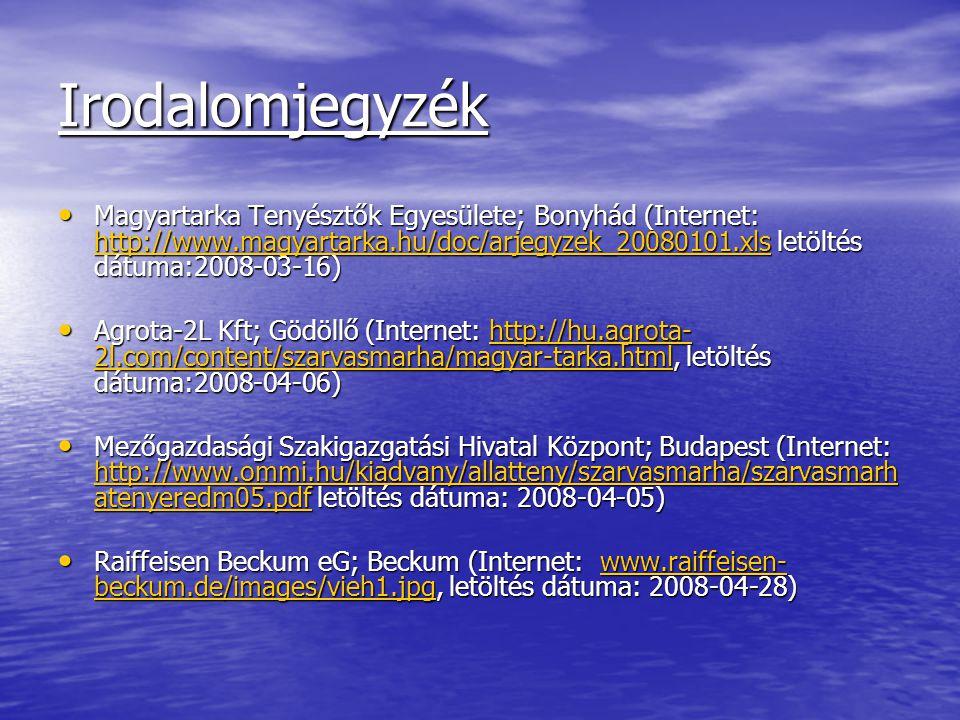 Irodalomjegyzék Magyartarka Tenyésztők Egyesülete; Bonyhád (Internet: http://www.magyartarka.hu/doc/arjegyzek_20080101.xls letöltés dátuma:2008-03-16) Magyartarka Tenyésztők Egyesülete; Bonyhád (Internet: http://www.magyartarka.hu/doc/arjegyzek_20080101.xls letöltés dátuma:2008-03-16) http://www.magyartarka.hu/doc/arjegyzek_20080101.xls Agrota-2L Kft; Gödöllő (Internet: http://hu.agrota- 2l.com/content/szarvasmarha/magyar-tarka.html, letöltés dátuma:2008-04-06) Agrota-2L Kft; Gödöllő (Internet: http://hu.agrota- 2l.com/content/szarvasmarha/magyar-tarka.html, letöltés dátuma:2008-04-06)http://hu.agrota- 2l.com/content/szarvasmarha/magyar-tarka.htmlhttp://hu.agrota- 2l.com/content/szarvasmarha/magyar-tarka.html Mezőgazdasági Szakigazgatási Hivatal Központ; Budapest (Internet: http://www.ommi.hu/kiadvany/allatteny/szarvasmarha/szarvasmarh atenyeredm05.pdf letöltés dátuma: 2008-04-05) Mezőgazdasági Szakigazgatási Hivatal Központ; Budapest (Internet: http://www.ommi.hu/kiadvany/allatteny/szarvasmarha/szarvasmarh atenyeredm05.pdf letöltés dátuma: 2008-04-05) http://www.ommi.hu/kiadvany/allatteny/szarvasmarha/szarvasmarh atenyeredm05.pdf http://www.ommi.hu/kiadvany/allatteny/szarvasmarha/szarvasmarh atenyeredm05.pdf Raiffeisen Beckum eG; Beckum (Internet: www.raiffeisen- beckum.de/images/vieh1.jpg, letöltés dátuma: 2008-04-28) Raiffeisen Beckum eG; Beckum (Internet: www.raiffeisen- beckum.de/images/vieh1.jpg, letöltés dátuma: 2008-04-28)www.raiffeisen- beckum.de/images/vieh1.jpgwww.raiffeisen- beckum.de/images/vieh1.jpg