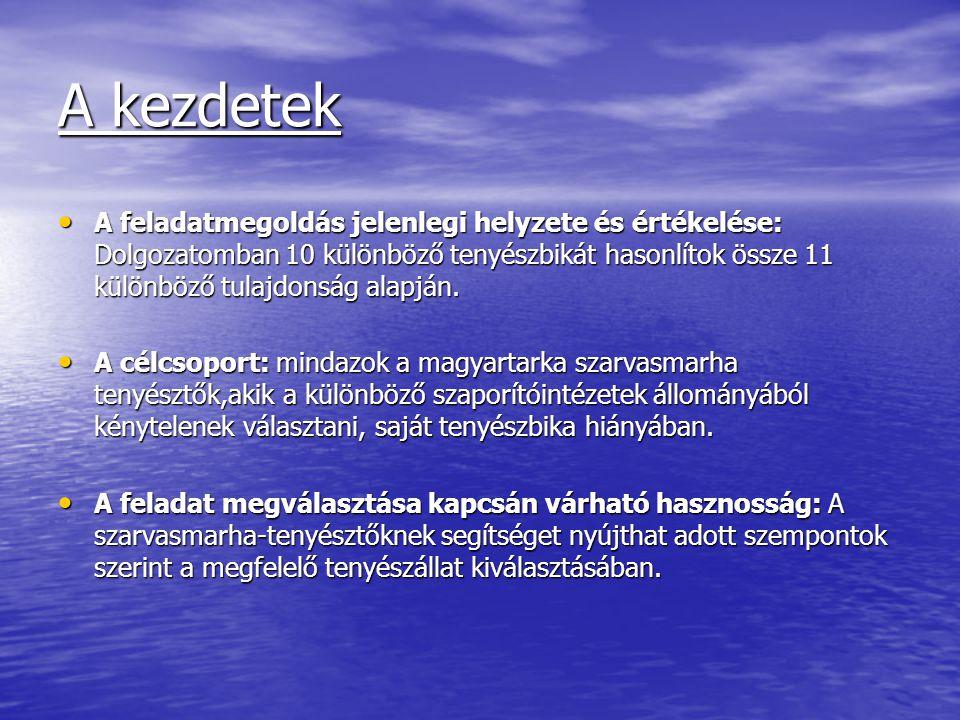 Irodalmi áttekintés A Magyar Országgyűlés a védett őshonos és régi magyar állatfajtákat, köztük a magyartarka szarvasmarhákat is, 2004-ben nemzeti kinccsé nyilvánította.