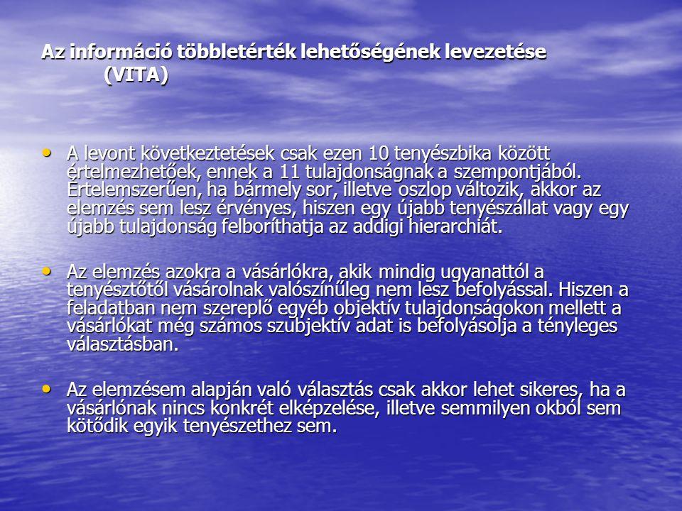 Az információ többletérték lehetőségének levezetése (VITA) A levont következtetések csak ezen 10 tenyészbika között értelmezhetőek, ennek a 11 tulajdonságnak a szempontjából.
