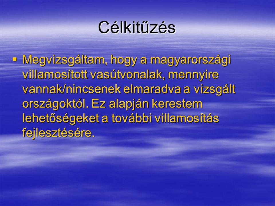 A felhasznált adatok forrása  A felhasznált adatokat az Eurostat.ec.europa.eu, a wikipedia.hu, illetve a vasnepe.hu internetes oldalakról tudtam összeválogatni.