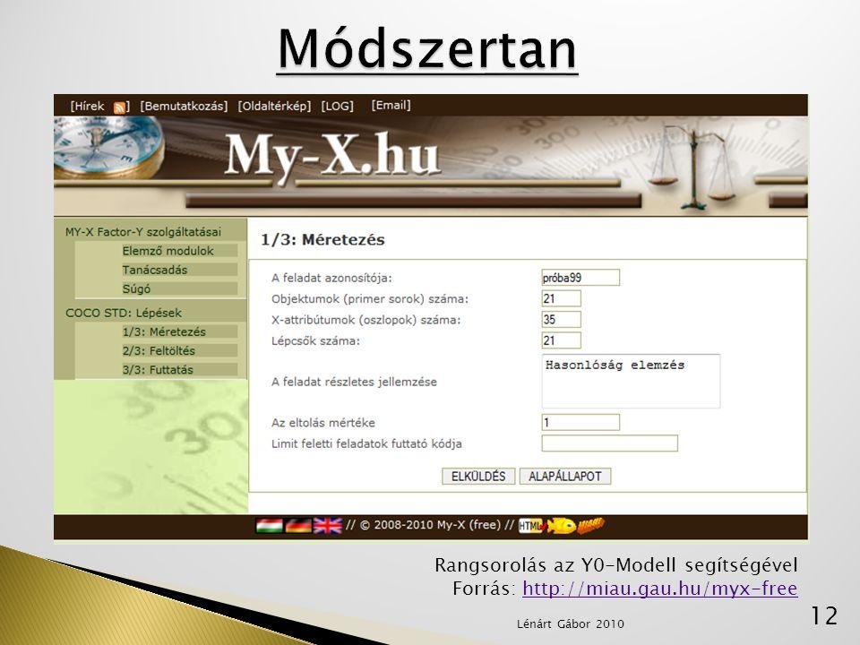 12 Rangsorolás az Y0-Modell segítségével Forrás: http://miau.gau.hu/myx-freehttp://miau.gau.hu/myx-free Lénárt Gábor 2010