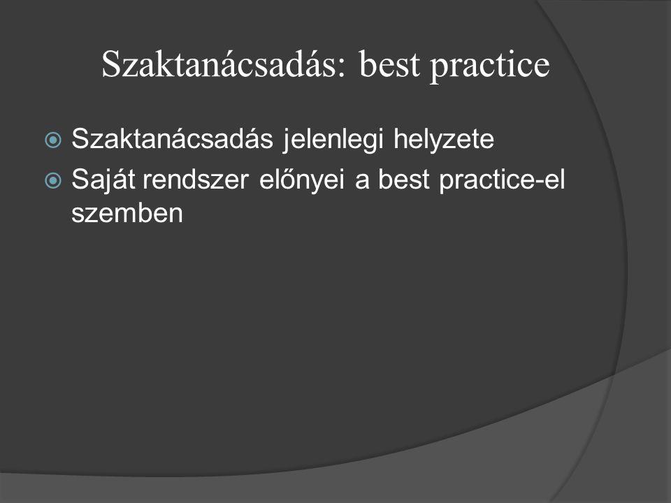 Szaktanácsadás: best practice  Szaktanácsadás jelenlegi helyzete  Saját rendszer előnyei a best practice-el szemben