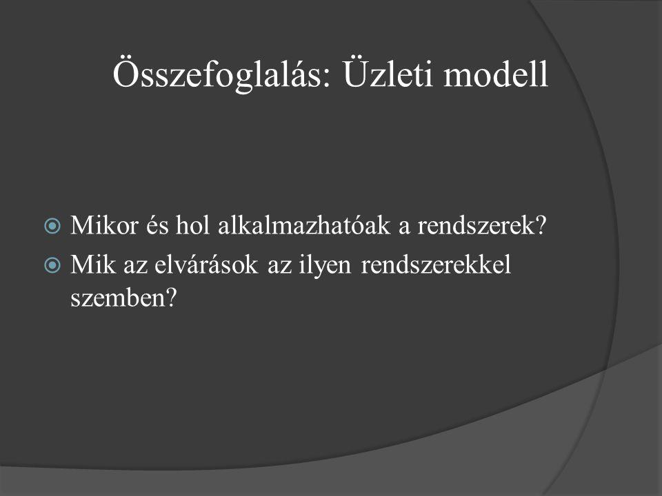 Összefoglalás: Üzleti modell  Mikor és hol alkalmazhatóak a rendszerek.