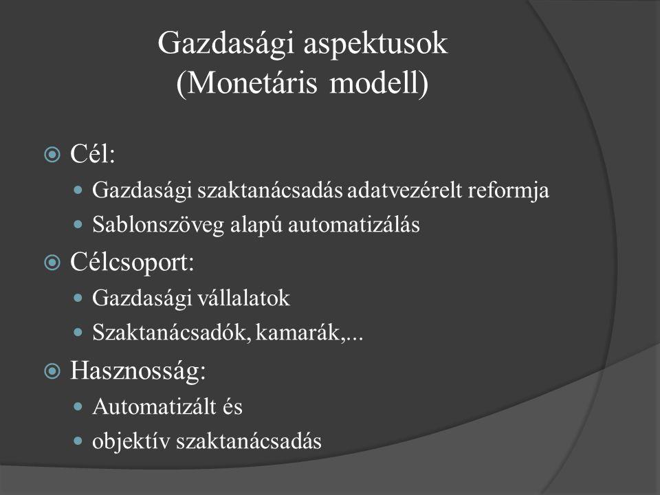 Gazdasági aspektusok (Monetáris modell)  Cél: Gazdasági szaktanácsadás adatvezérelt reformja Sablonszöveg alapú automatizálás  Célcsoport: Gazdasági vállalatok Szaktanácsadók, kamarák,...