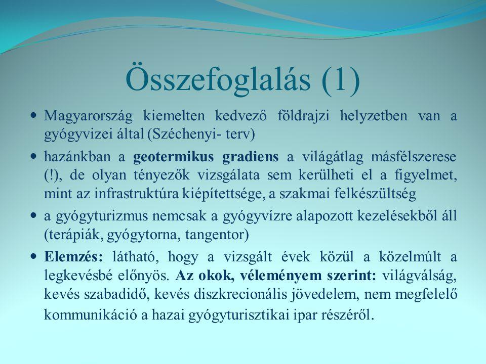 Összefoglalás (1) Magyarország kiemelten kedvező földrajzi helyzetben van a gyógyvizei által (Széchenyi- terv) hazánkban a geotermikus gradiens a világátlag másfélszerese (!), de olyan tényezők vizsgálata sem kerülheti el a figyelmet, mint az infrastruktúra kiépítettsége, a szakmai felkészültség a gyógyturizmus nemcsak a gyógyvízre alapozott kezelésekből áll (terápiák, gyógytorna, tangentor) Elemzés: látható, hogy a vizsgált évek közül a közelmúlt a legkevésbé előnyös.